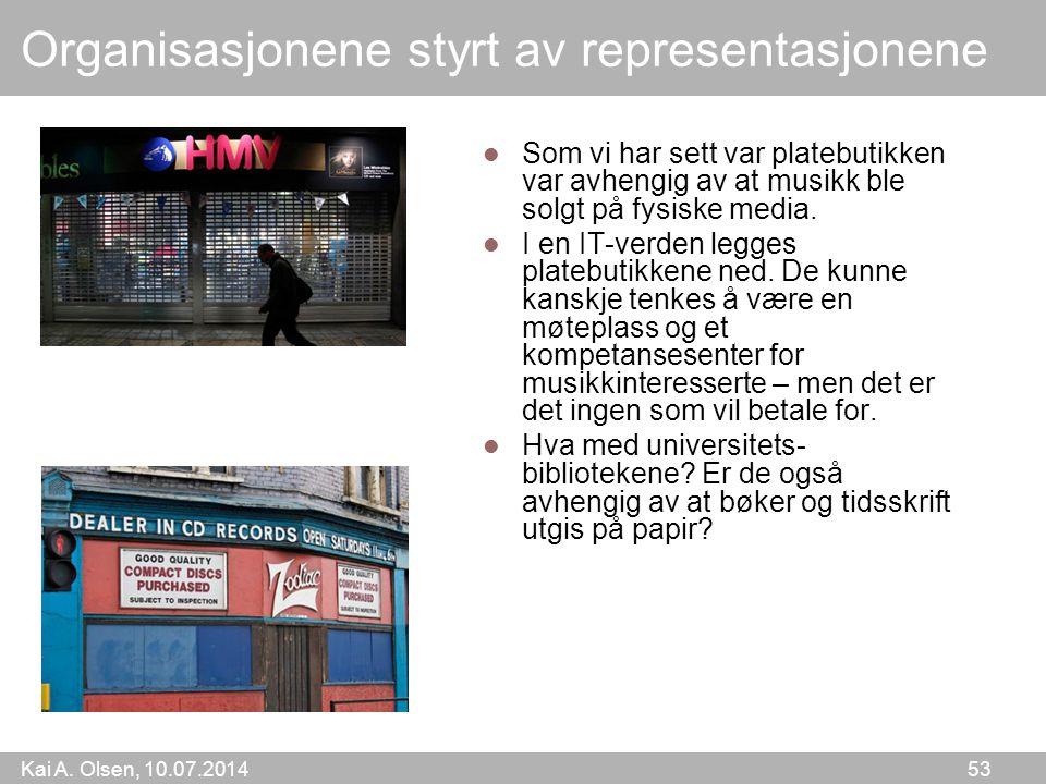 Kai A. Olsen, 10.07.2014 53 Organisasjonene styrt av representasjonene Som vi har sett var platebutikken var avhengig av at musikk ble solgt på fysisk