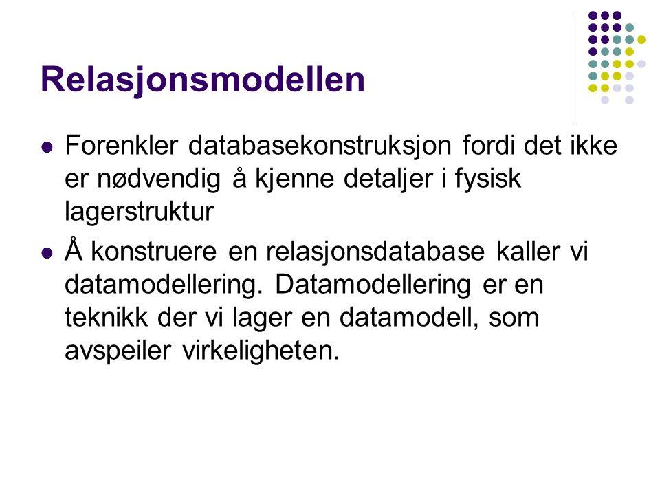 Relasjonsmodellen Forenkler databasekonstruksjon fordi det ikke er nødvendig å kjenne detaljer i fysisk lagerstruktur Å konstruere en relasjonsdatabas