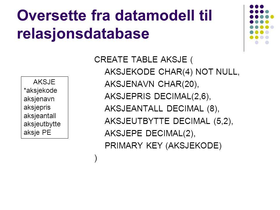 Oversette fra datamodell til relasjonsdatabase CREATE TABLE AKSJE ( AKSJEKODE CHAR(4) NOT NULL, AKSJENAVN CHAR(20), AKSJEPRIS DECIMAL(2,6), AKSJEANTAL