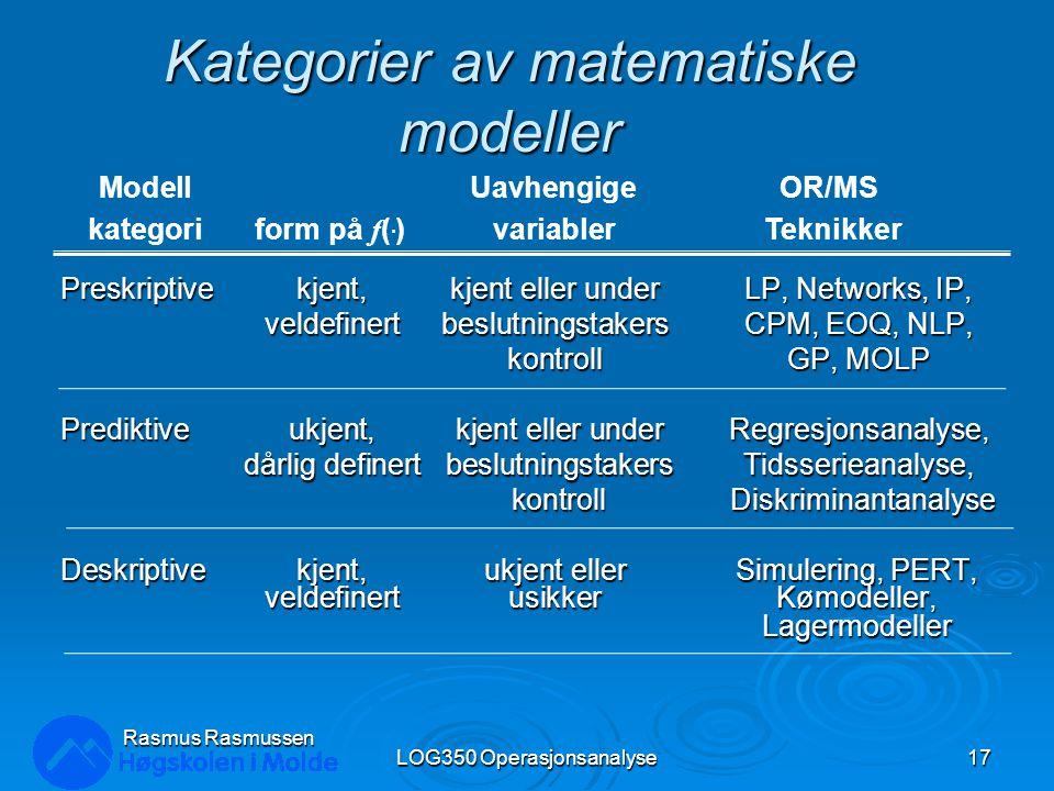Rasmus Rasmussen LOG350 Operasjonsanalyse17 Kategorier av matematiske modeller Preskriptivekjent,kjent eller underLP, Networks, IP, veldefinertbeslutn