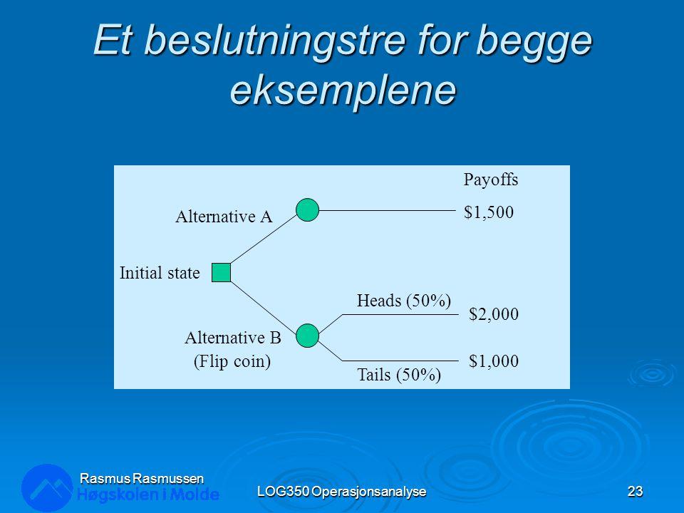 Rasmus Rasmussen LOG350 Operasjonsanalyse23 Et beslutningstre for begge eksemplene Initial state $1,500 Heads (50%) Tails (50%) $2,000 $1,000 Alternat