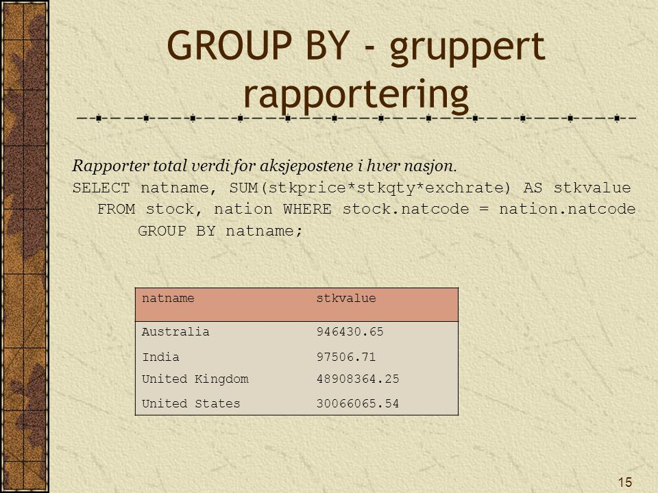15 GROUP BY - gruppert rapportering Rapporter total verdi for aksjepostene i hver nasjon. SELECT natname, SUM(stkprice*stkqty*exchrate) AS stkvalue FR