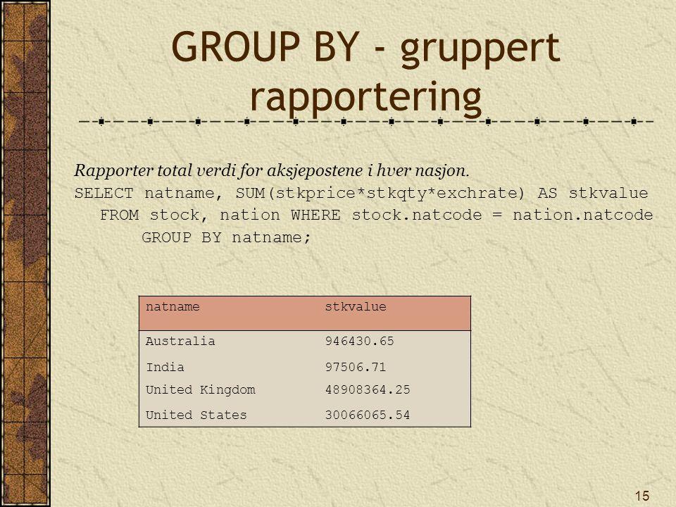 15 GROUP BY - gruppert rapportering Rapporter total verdi for aksjepostene i hver nasjon.