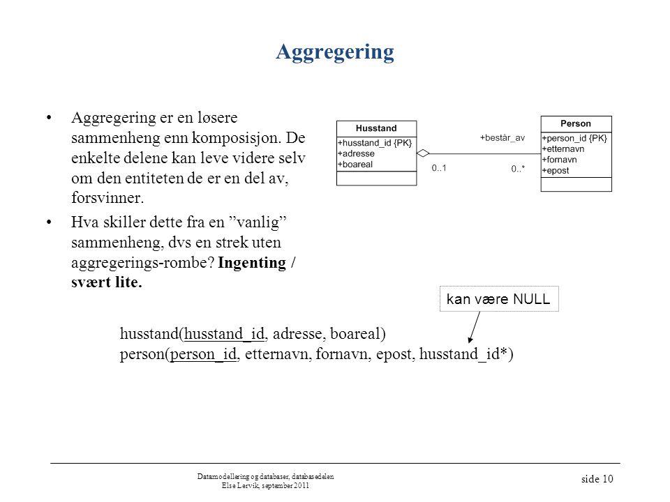 Datamodellering og databaser, databasedelen Else Lervik, september 2011 side 10 Aggregering Aggregering er en løsere sammenheng enn komposisjon. De en