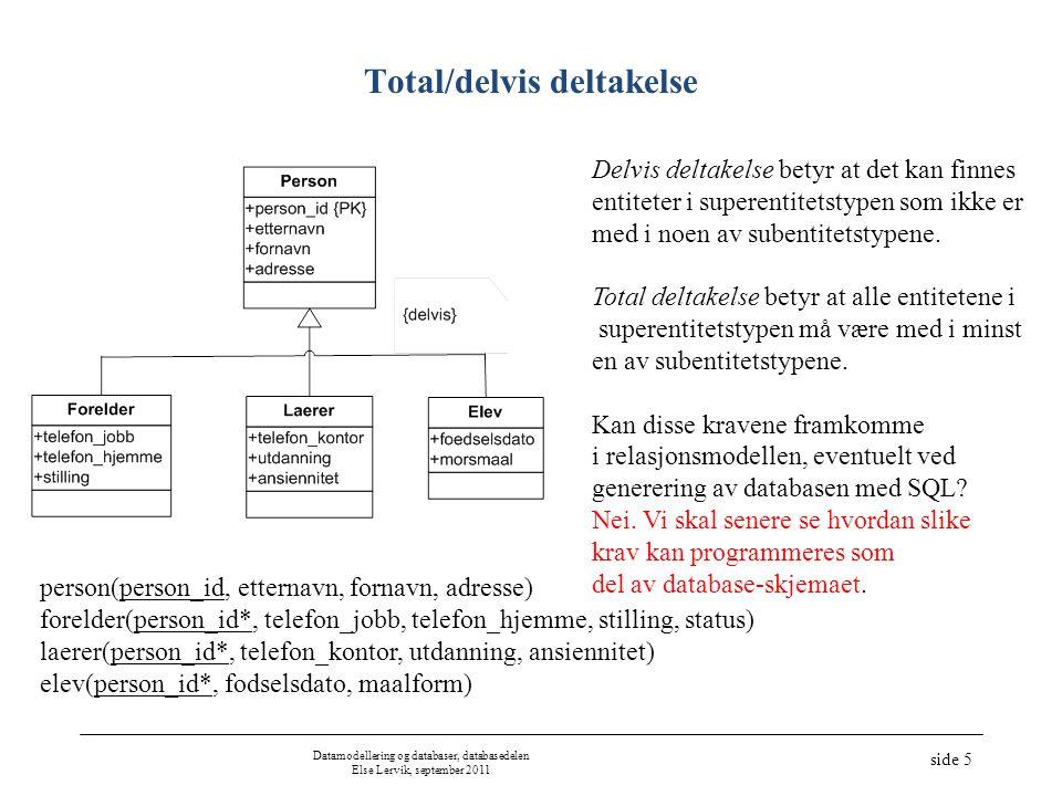 Datamodellering og databaser, databasedelen Else Lervik, september 2011 side 5 Total/delvis deltakelse person(person_id, etternavn, fornavn, adresse) forelder(person_id*, telefon_jobb, telefon_hjemme, stilling, status) laerer(person_id*, telefon_kontor, utdanning, ansiennitet) elev(person_id*, fodselsdato, maalform) Delvis deltakelse betyr at det kan finnes entiteter i superentitetstypen som ikke er med i noen av subentitetstypene.