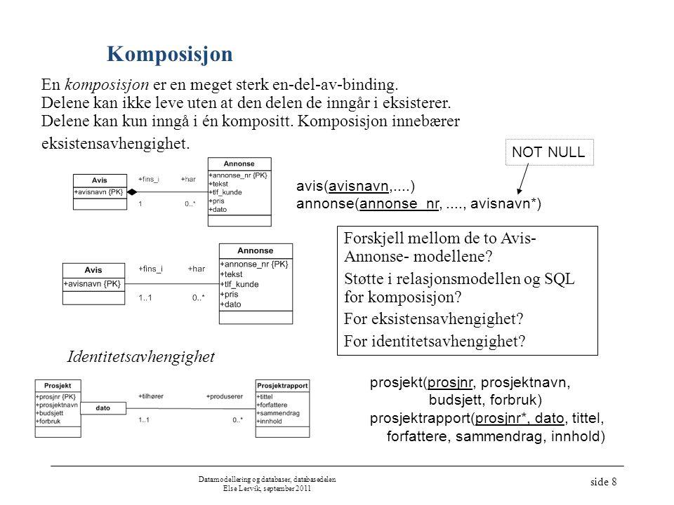 Datamodellering og databaser, databasedelen Else Lervik, september 2011 side 8 Komposisjon avis(avisnavn,....) annonse(annonse_nr,...., avisnavn*) prosjekt(prosjnr, prosjektnavn, budsjett, forbruk) prosjektrapport(prosjnr*, dato, tittel, forfattere, sammendrag, innhold) Identitetsavhengighet En komposisjon er en meget sterk en-del-av-binding.