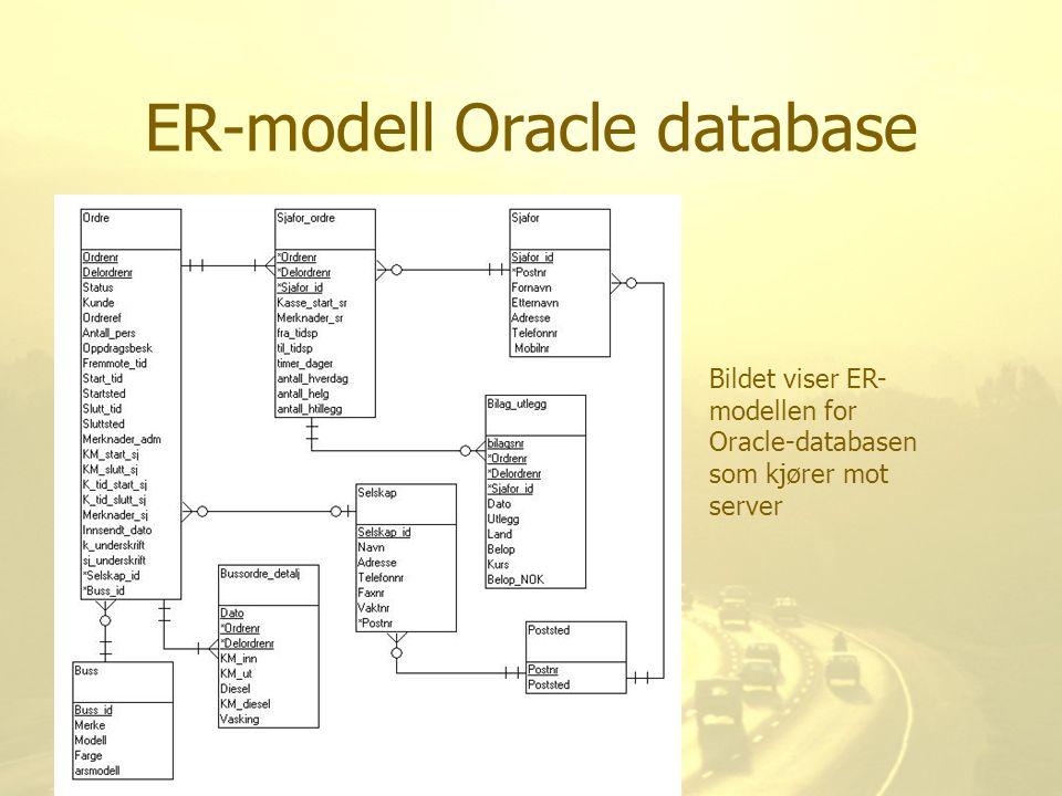 ER-modell Oracle database Bildet viser ER- modellen for Oracle-databasen som kjører mot server