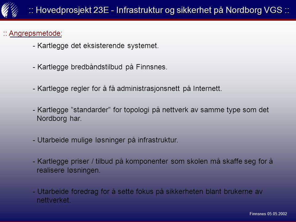 :: Angrepsmetode: :: Hovedprosjekt 23E - Infrastruktur og sikkerhet på Nordborg VGS :: - Kartlegge det eksisterende systemet. - Kartlegge bredbåndstil