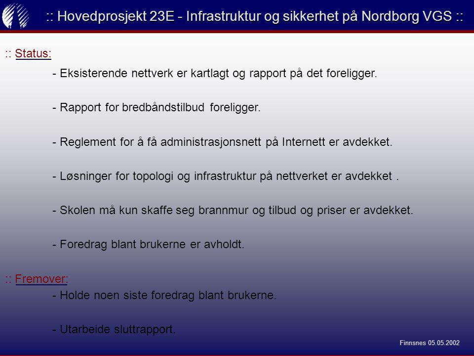 :: Status: :: Hovedprosjekt 23E - Infrastruktur og sikkerhet på Nordborg VGS :: - Eksisterende nettverk er kartlagt og rapport på det foreligger. - Ra