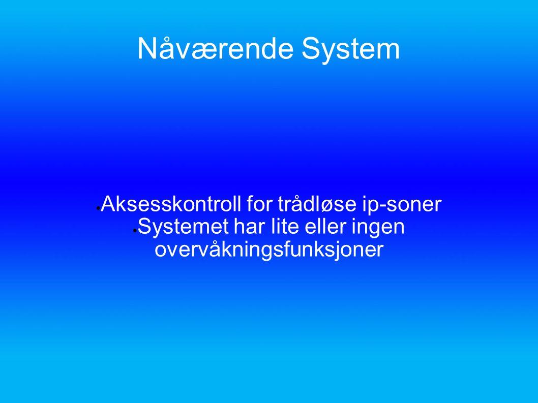 Nåværende System  Aksesskontroll for trådløse ip-soner  Systemet har lite eller ingen overvåkningsfunksjoner