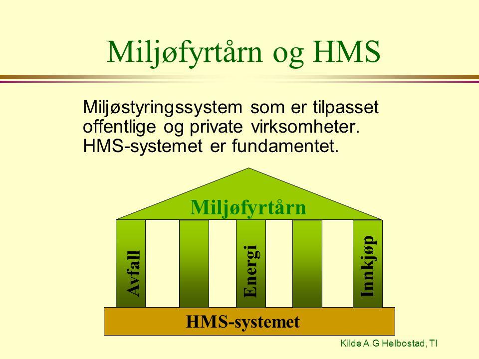 Miljøfyrtårn og HMS Miljøstyringssystem som er tilpasset offentlige og private virksomheter. HMS-systemet er fundamentet. HMS-systemet Miljøfyrtårn Av