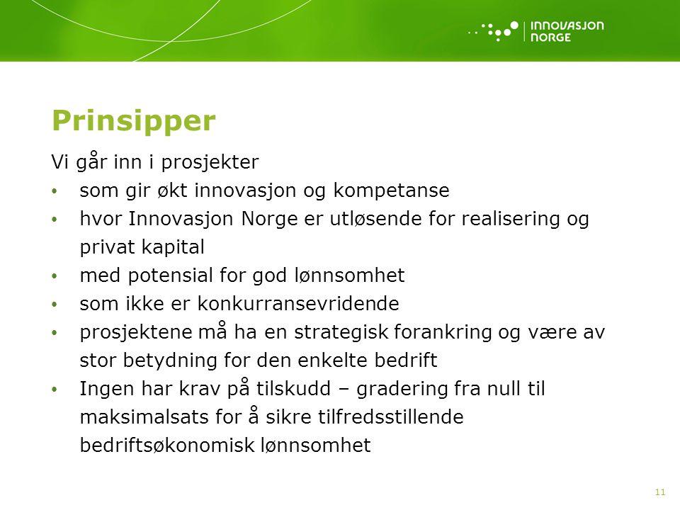 11 Prinsipper Vi går inn i prosjekter som gir økt innovasjon og kompetanse hvor Innovasjon Norge er utløsende for realisering og privat kapital med potensial for god lønnsomhet som ikke er konkurransevridende prosjektene må ha en strategisk forankring og være av stor betydning for den enkelte bedrift Ingen har krav på tilskudd – gradering fra null til maksimalsats for å sikre tilfredsstillende bedriftsøkonomisk lønnsomhet