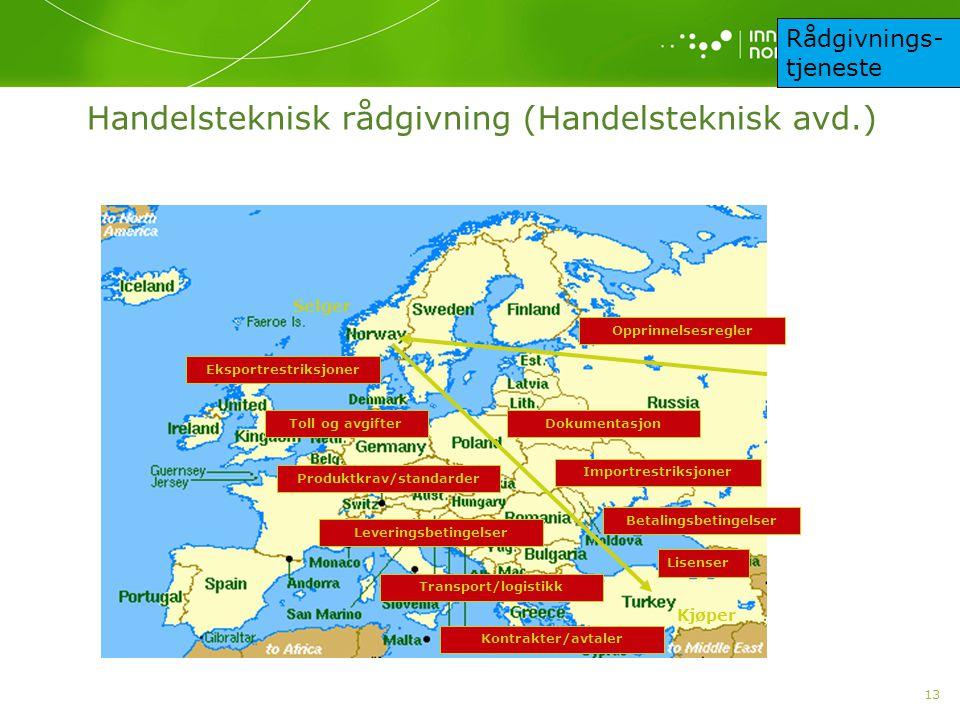 13 Selger Eksportrestriksjoner Toll og avgifter Leveringsbetingelser Lisenser Importrestriksjoner Dokumentasjon Kjøper Produktkrav/standarder Transpor