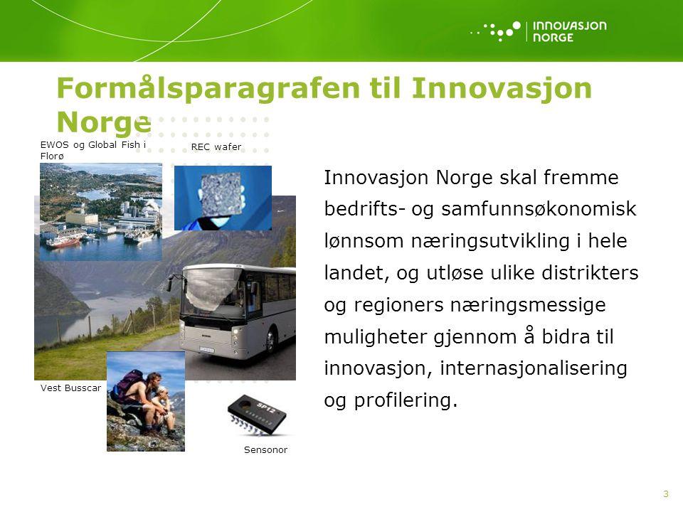 3 Formålsparagrafen til Innovasjon Norge Innovasjon Norge skal fremme bedrifts- og samfunnsøkonomisk lønnsom næringsutvikling i hele landet, og utløse ulike distrikters og regioners næringsmessige muligheter gjennom å bidra til innovasjon, internasjonalisering og profilering.