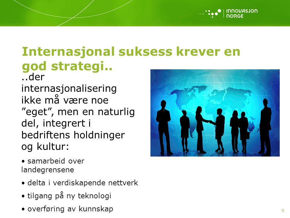 9 Internasjonal suksess krever en god strategi....der internasjonalisering ikke må være noe eget , men en naturlig del, integrert i bedriftens holdninger og kultur: samarbeid over landegrensene delta i verdiskapende nettverk tilgang på ny teknologi overføring av kunnskap.