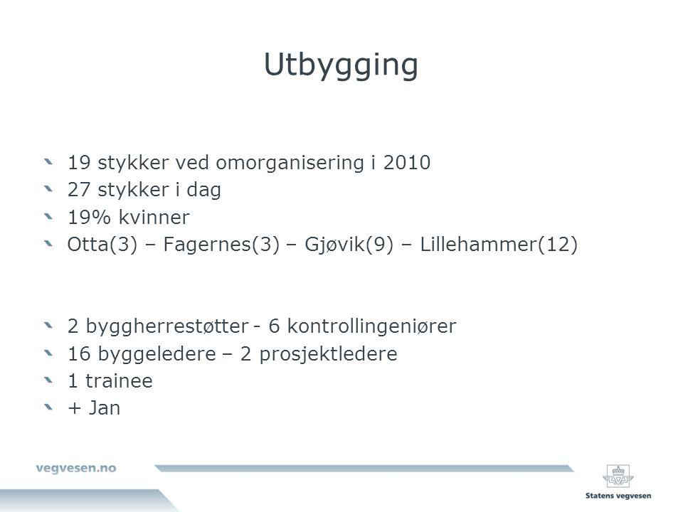 Utbygging 19 stykker ved omorganisering i 2010 27 stykker i dag 19% kvinner Otta(3) – Fagernes(3) – Gjøvik(9) – Lillehammer(12) 2 byggherrestøtter - 6 kontrollingeniører 16 byggeledere – 2 prosjektledere 1 trainee + Jan