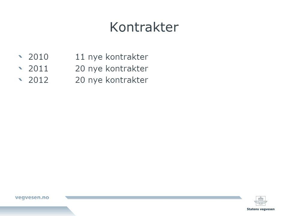 Kontrakter 201011 nye kontrakter 2011 20 nye kontrakter 201220 nye kontrakter