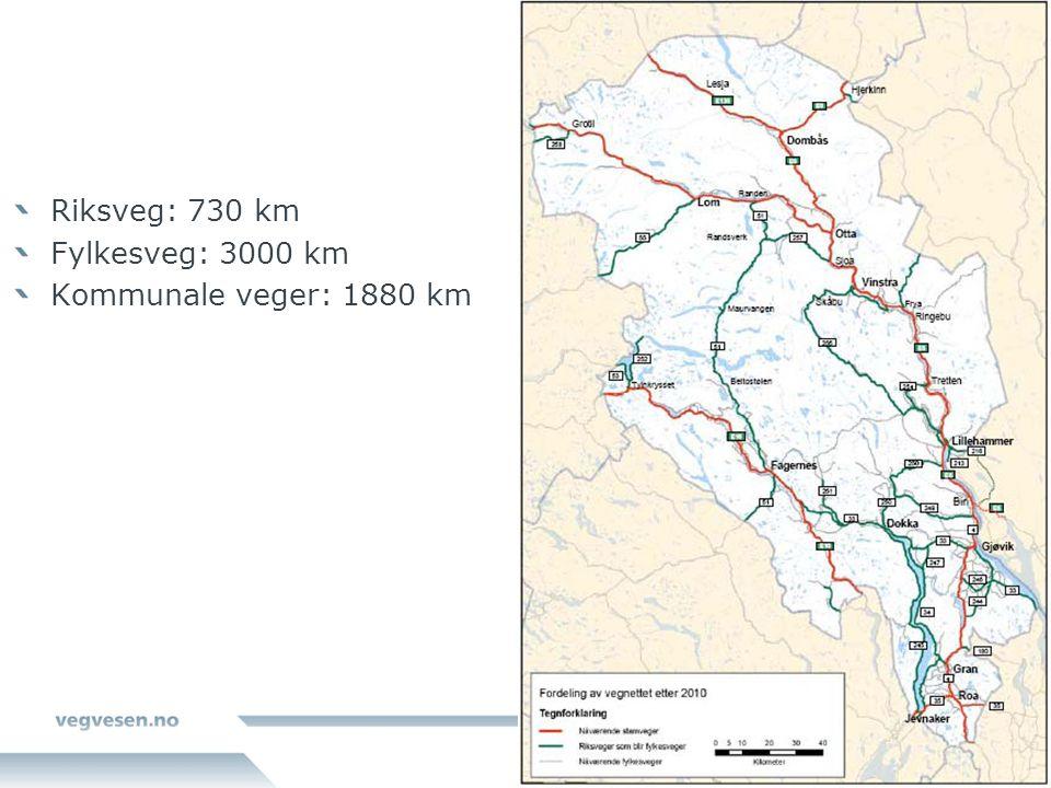 Riksveg: 730 km Fylkesveg: 3000 km Kommunale veger: 1880 km