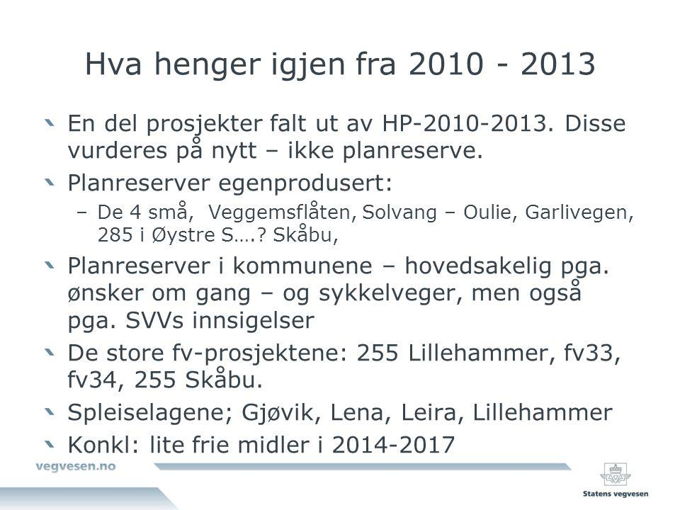 Hva henger igjen fra 2010 - 2013 En del prosjekter falt ut av HP-2010-2013. Disse vurderes på nytt – ikke planreserve. Planreserver egenprodusert: –De
