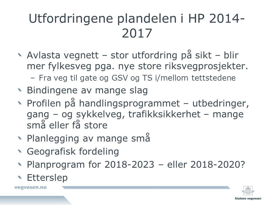 Utfordringene plandelen i HP 2014- 2017 Avlasta vegnett – stor utfordring på sikt – blir mer fylkesveg pga. nye store riksvegprosjekter. –Fra veg til