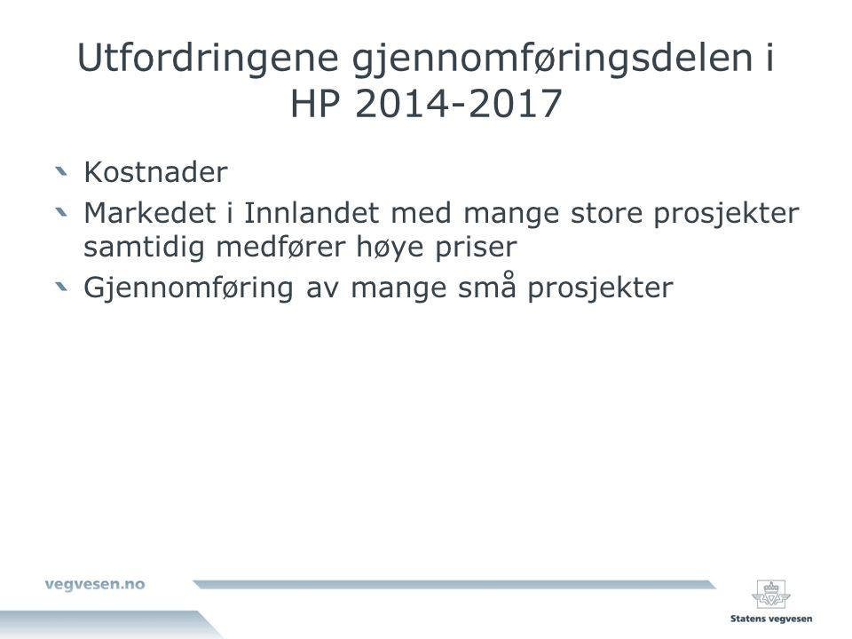 Utfordringene gjennomføringsdelen i HP 2014-2017 Kostnader Markedet i Innlandet med mange store prosjekter samtidig medfører høye priser Gjennomføring