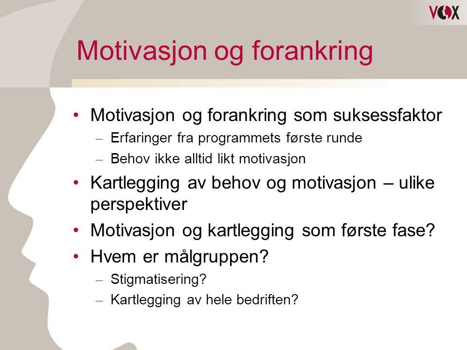 Motivasjon og forankring Motivasjon og forankring som suksessfaktor – Erfaringer fra programmets første runde – Behov ikke alltid likt motivasjon Kart