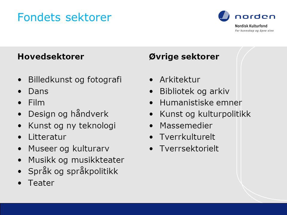 Andre initiativ - En vitenskapelig undersøkelse om ungdommers skandinaviske språkforståelse.