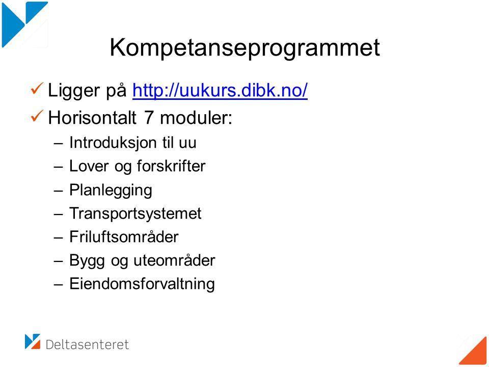 Kompetanseprogrammet Ligger på http://uukurs.dibk.no/http://uukurs.dibk.no/ Horisontalt 7 moduler: –Introduksjon til uu –Lover og forskrifter –Planleg