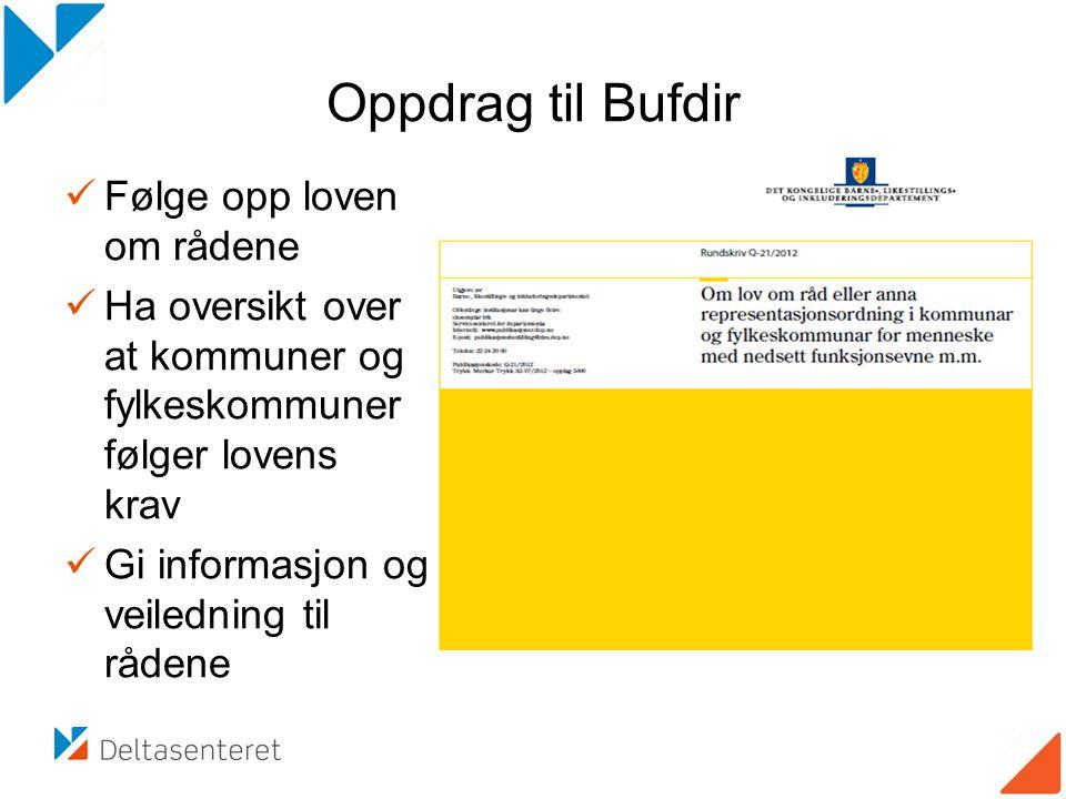 Oppdrag til Bufdir Følge opp loven om rådene Ha oversikt over at kommuner og fylkeskommuner følger lovens krav Gi informasjon og veiledning til rådene