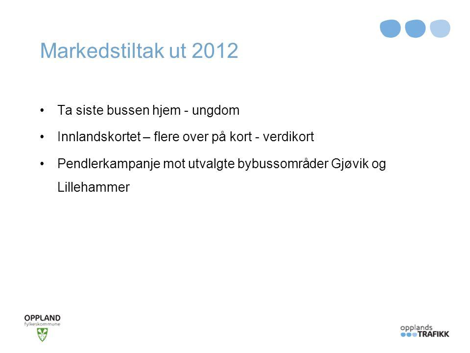 Markedstiltak ut 2012 Ta siste bussen hjem - ungdom Innlandskortet – flere over på kort - verdikort Pendlerkampanje mot utvalgte bybussområder Gjøvik og Lillehammer