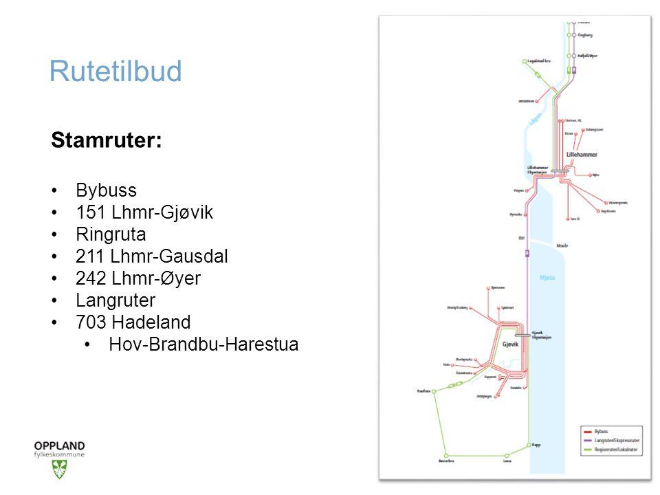 Rutetilbud Stamruter: Bybuss 151 Lhmr-Gjøvik Ringruta 211 Lhmr-Gausdal 242 Lhmr-Øyer Langruter 703 Hadeland Hov-Brandbu-Harestua