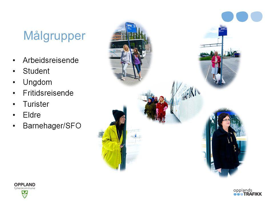 Målgrupper Arbeidsreisende Student Ungdom Fritidsreisende Turister Eldre Barnehager/SFO