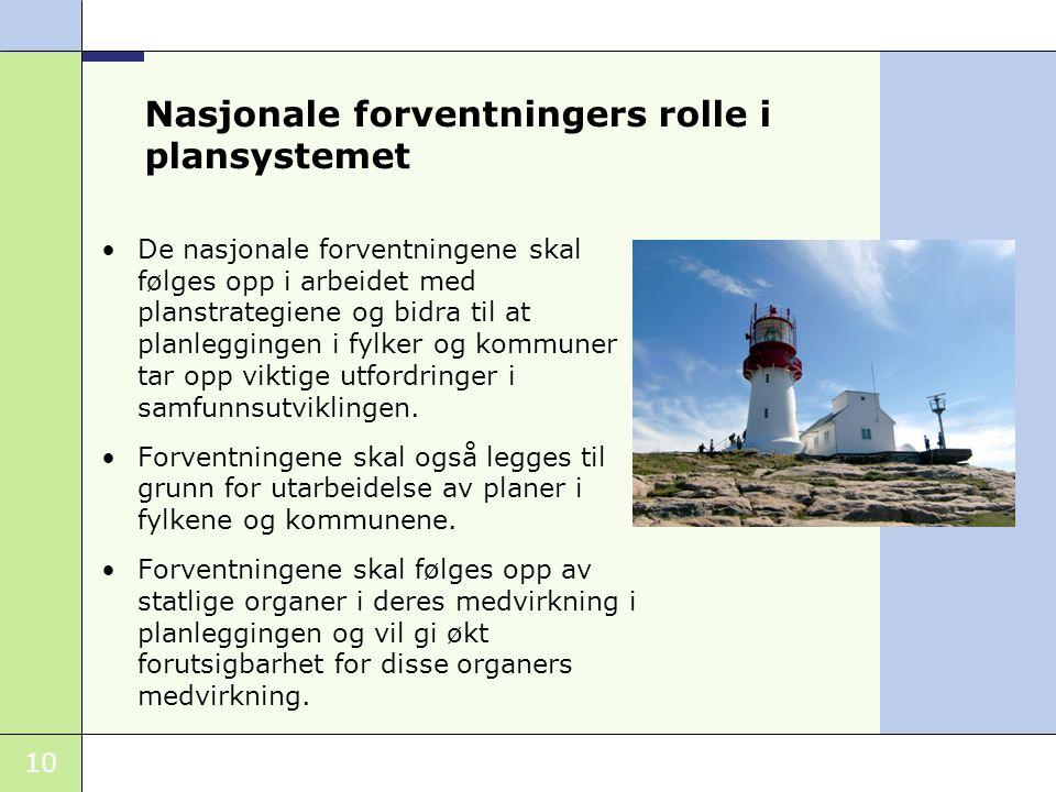 10 De nasjonale forventningene skal følges opp i arbeidet med planstrategiene og bidra til at planleggingen i fylker og kommuner tar opp viktige utfor