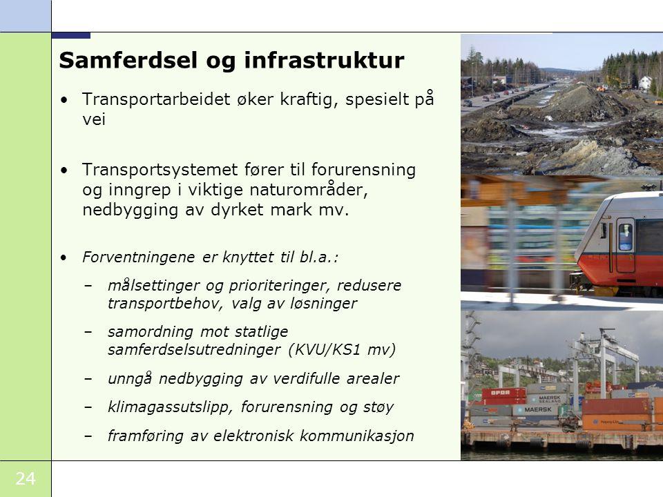 24 Samferdsel og infrastruktur Transportarbeidet øker kraftig, spesielt på vei Transportsystemet fører til forurensning og inngrep i viktige naturområ