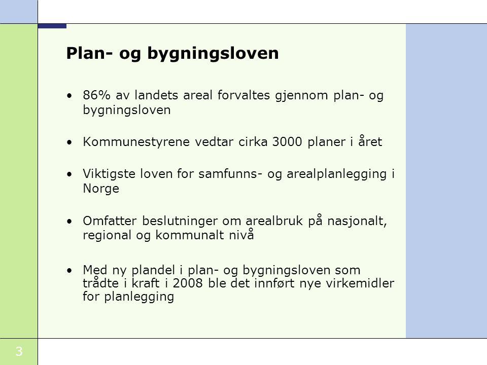 3 Plan- og bygningsloven 86% av landets areal forvaltes gjennom plan- og bygningsloven Kommunestyrene vedtar cirka 3000 planer i året Viktigste loven