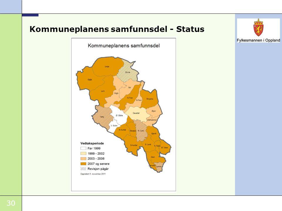 30 Kommuneplanens samfunnsdel - Status