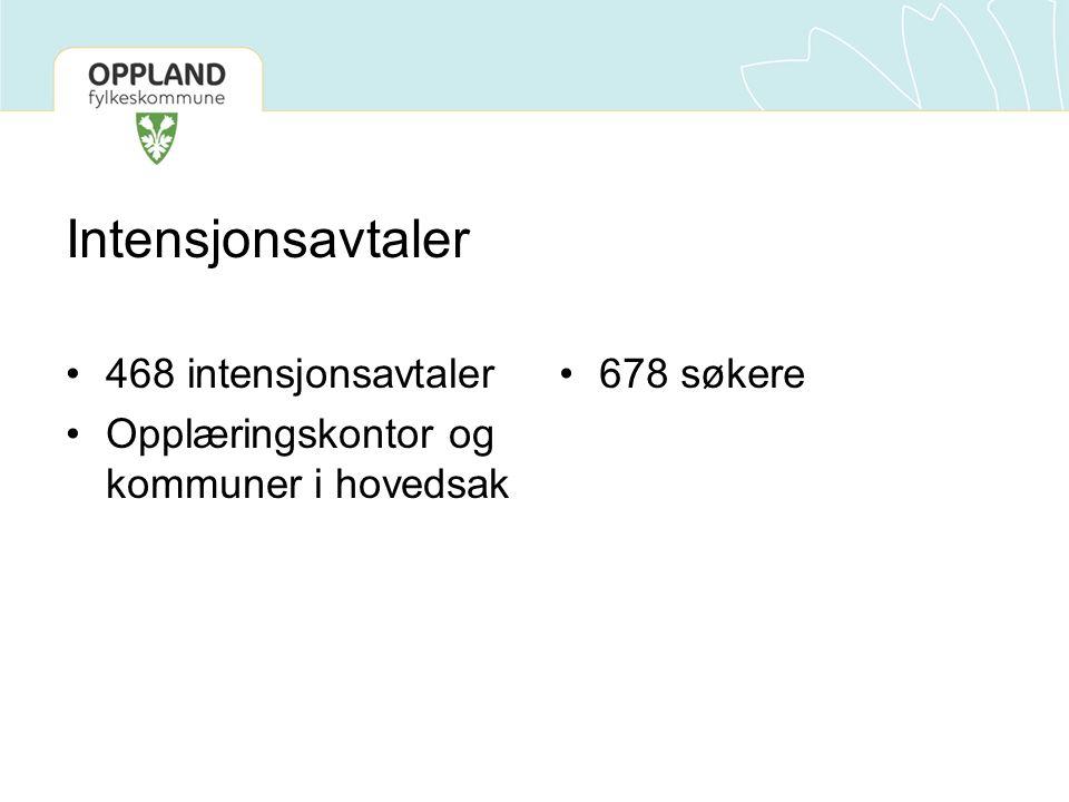 Intensjonsavtaler 468 intensjonsavtaler Opplæringskontor og kommuner i hovedsak 678 søkere
