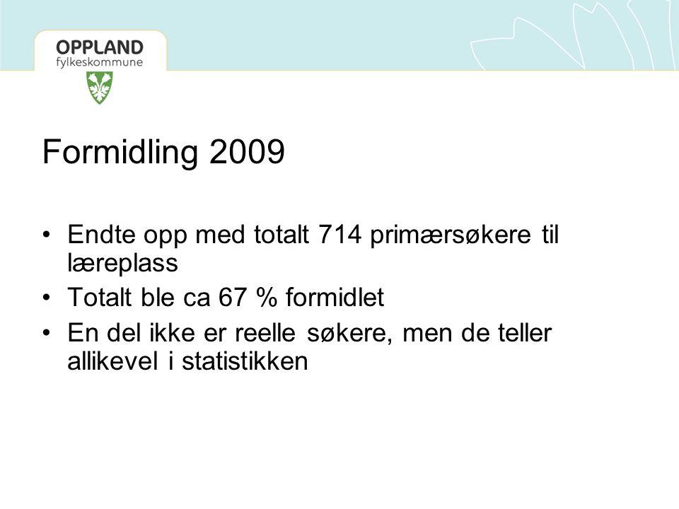 Formidling 2009 Endte opp med totalt 714 primærsøkere til læreplass Totalt ble ca 67 % formidlet En del ikke er reelle søkere, men de teller allikevel i statistikken