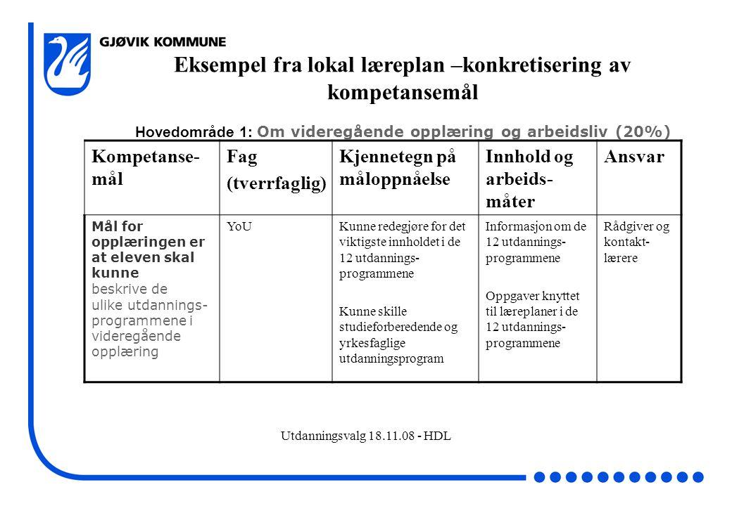 Utdanningsvalg 18.11.08 - HDL Kompetanse- mål Fag (tverrfaglig) Kjennetegn på måloppnåelse Innhold og arbeids- måter Ansvar Mål for opplæringen er at