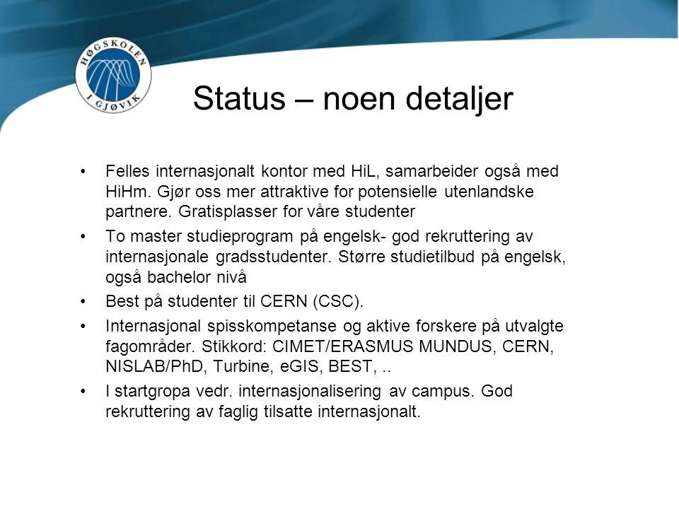 Status – noen detaljer Felles internasjonalt kontor med HiL, samarbeider også med HiHm.