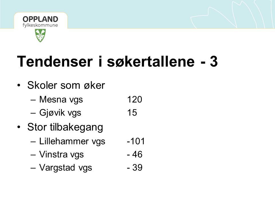 Tendenser i søkertallene - 3 Skoler som øker –Mesna vgs120 –Gjøvik vgs15 Stor tilbakegang –Lillehammer vgs-101 –Vinstra vgs- 46 –Vargstad vgs- 39