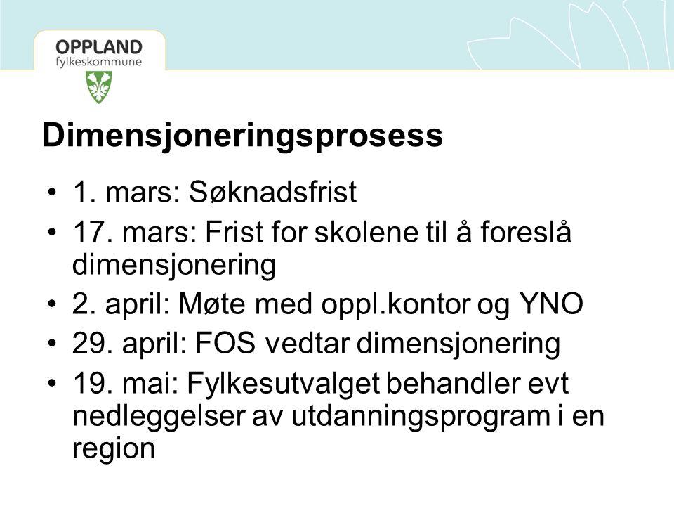 Dimensjoneringsprosess 1. mars: Søknadsfrist 17.