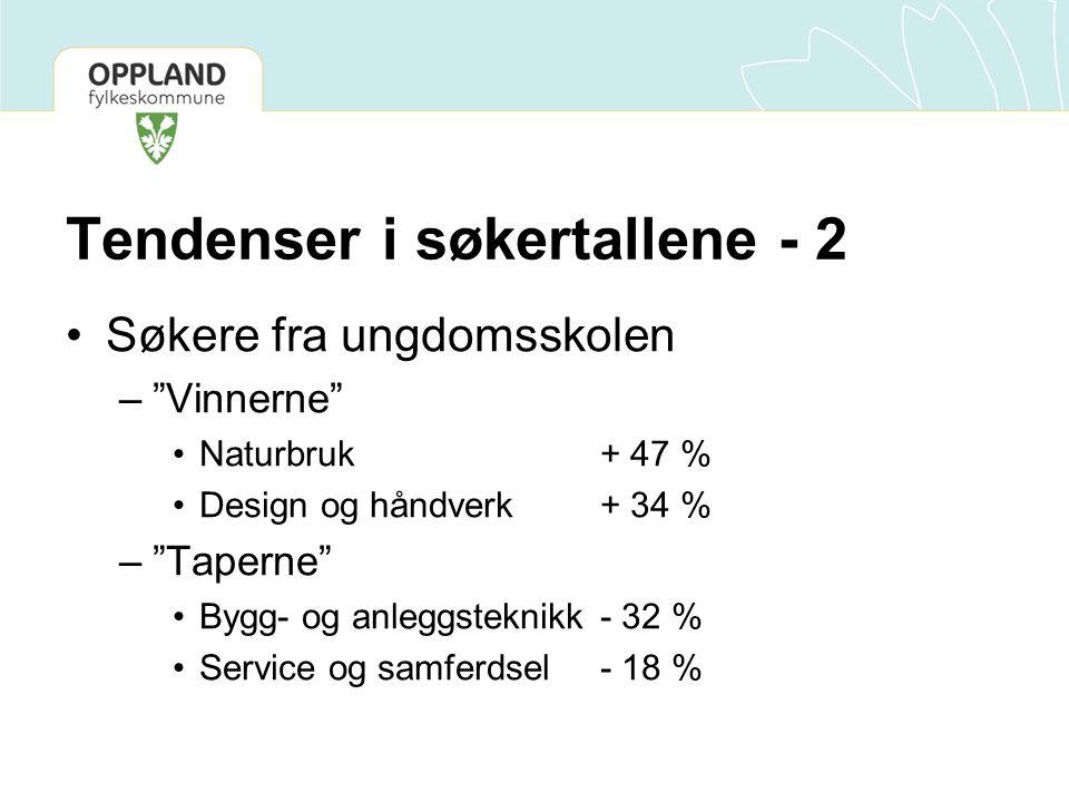 Tendenser i søkertallene - 2 Søkere fra ungdomsskolen – Vinnerne Naturbruk+ 47 % Design og håndverk+ 34 % – Taperne Bygg- og anleggsteknikk- 32 % Service og samferdsel- 18 %
