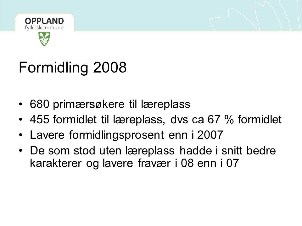 Formidling 2008 680 primærsøkere til læreplass 455 formidlet til læreplass, dvs ca 67 % formidlet Lavere formidlingsprosent enn i 2007 De som stod ute