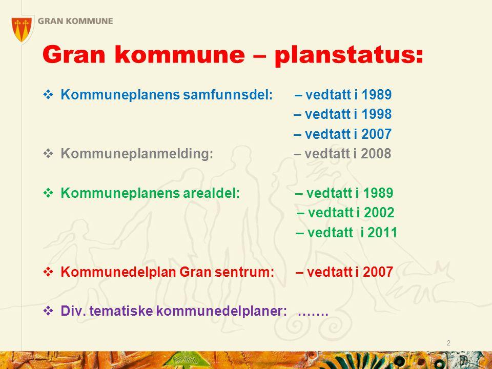 Gran kommune – planstatus:  Kommuneplanens samfunnsdel: – vedtatt i 1989 – vedtatt i 1998 – vedtatt i 2007  Kommuneplanmelding: – vedtatt i 2008  Kommuneplanens arealdel: – vedtatt i 1989 – vedtatt i 2002 – vedtatt i 2011  Kommunedelplan Gran sentrum: – vedtatt i 2007  Div.
