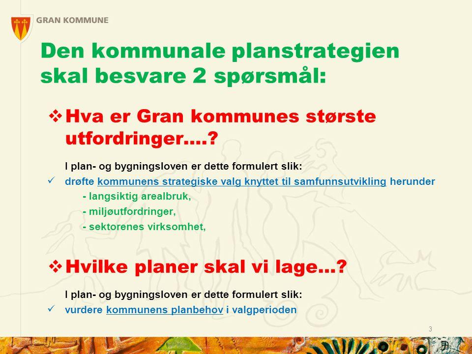 3 Den kommunale planstrategien skal besvare 2 spørsmål:  Hva er Gran kommunes største utfordringer…..