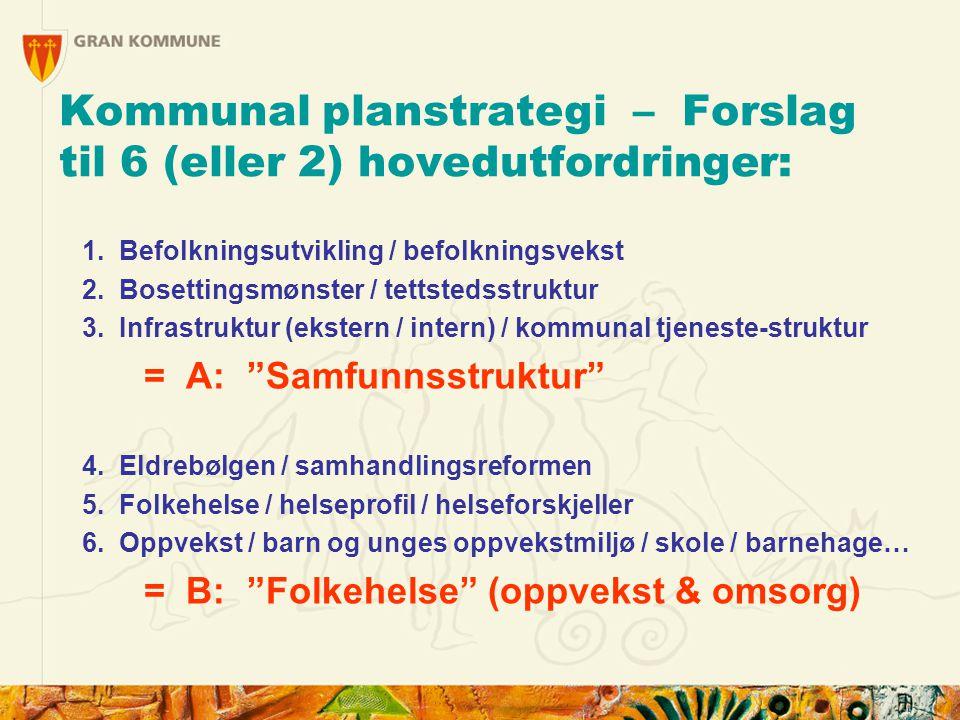 Kommunal planstrategi – Forslag til 6 (eller 2) hovedutfordringer: 1.
