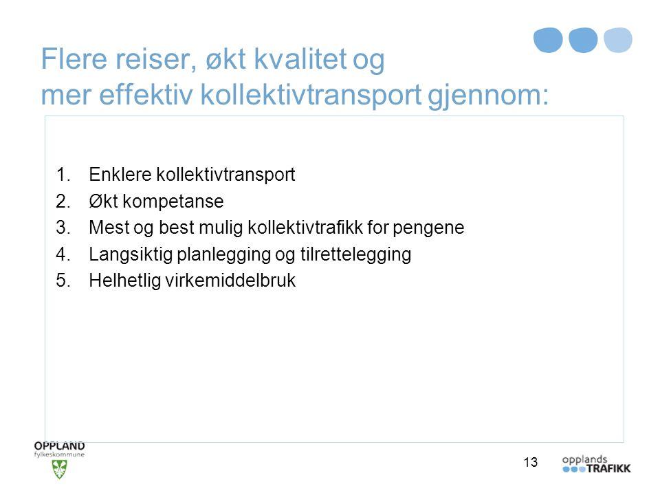 Flere reiser, økt kvalitet og mer effektiv kollektivtransport gjennom: 1.Enklere kollektivtransport 2.Økt kompetanse 3.Mest og best mulig kollektivtra