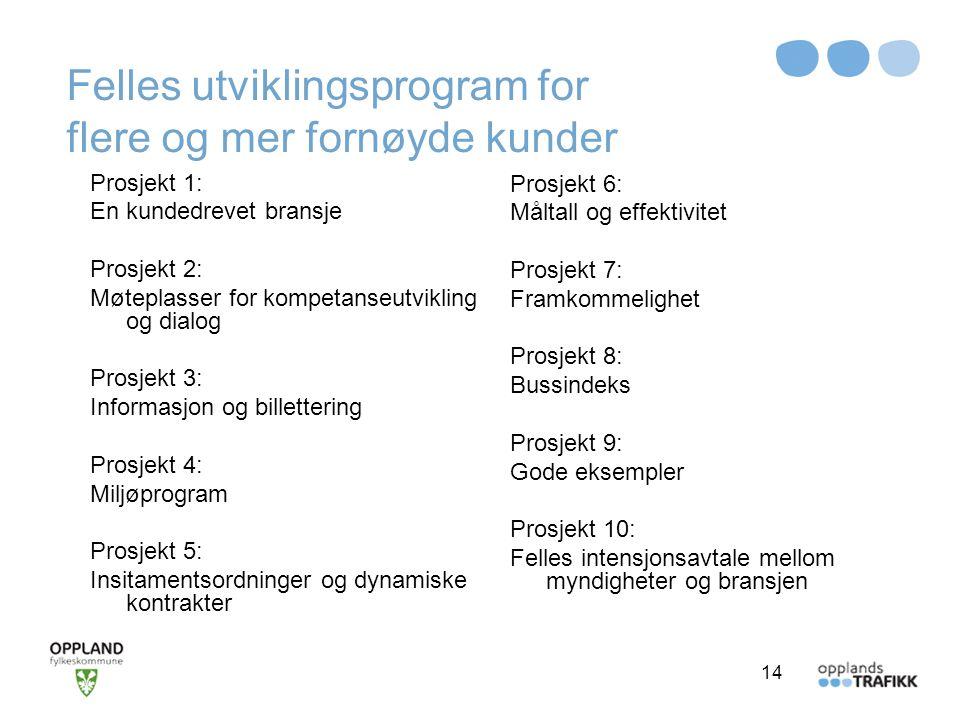 Felles utviklingsprogram for flere og mer fornøyde kunder Prosjekt 1: En kundedrevet bransje Prosjekt 2: Møteplasser for kompetanseutvikling og dialog