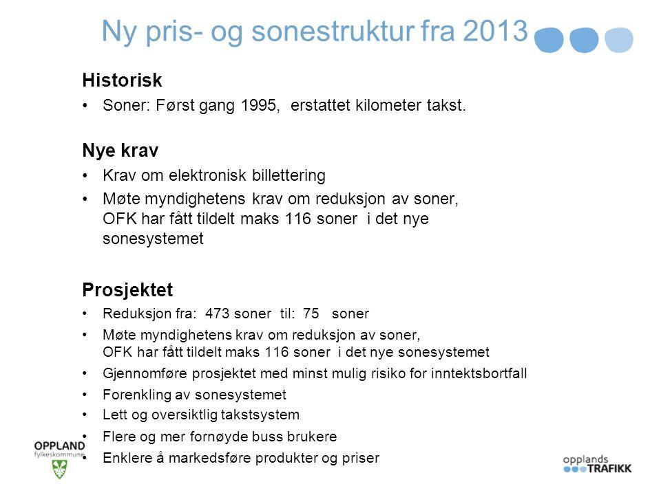 Ny pris- og sonestruktur fra 2013 Historisk Soner: Først gang 1995, erstattet kilometer takst. Nye krav Krav om elektronisk billettering Møte myndighe